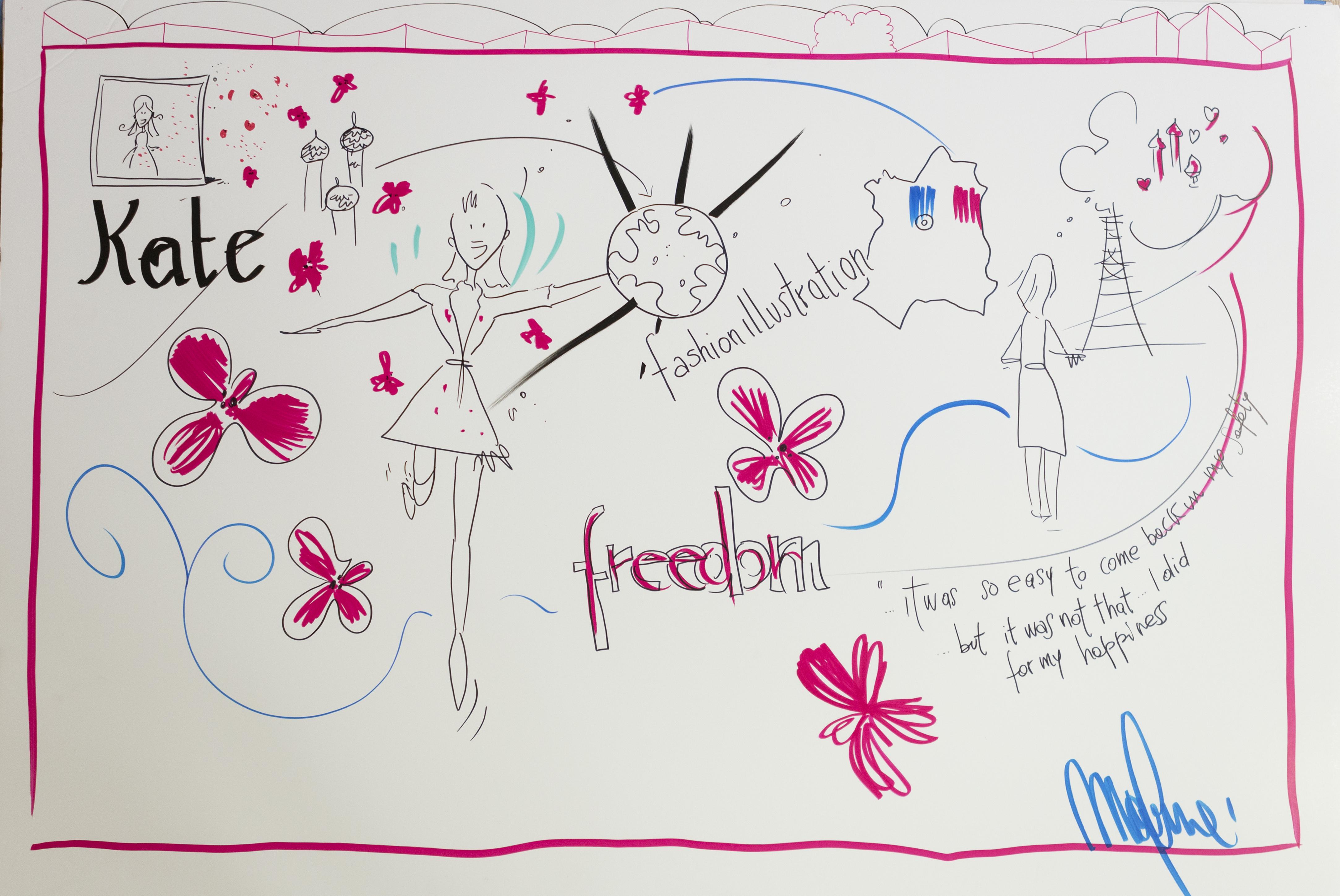 TEDX TORVERGATAU_disegniIMG_1348